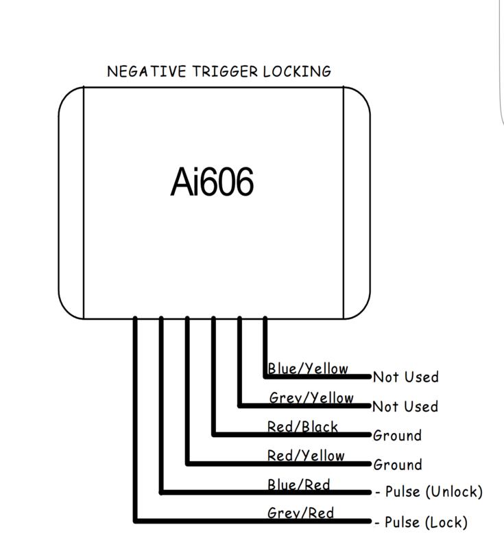 Aftermarket Central Locking Mb6